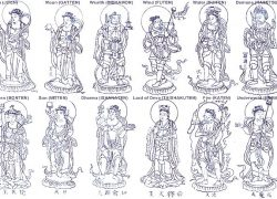 12 Common Gods in India, Japan, China, Tibet & Turkey