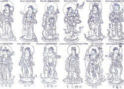 12 Common Gods in India, Japan, China, Tibet & Turkey