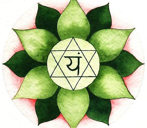 Jewish Star of David symbol is Vedic Anahata (Heart) Chakra
