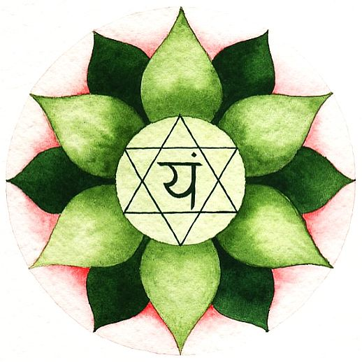 Jewish Star Of David Symbol Is Vedic Anahata Heart Chakra Religions