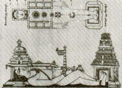 Vedic Hindu Temple Architecture (Vaastu)