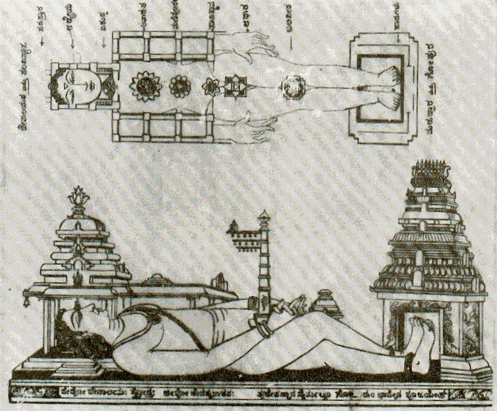 Vedic hindu temple architecture  Aagaama Sastra Vedic Hindu Temple Architecture  Vaastu    Religions. Indian Temple Architecture Pdf. Home Design Ideas