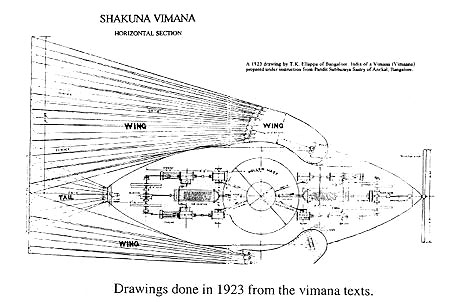 Ancient Indian Aircraft (Vimana) Technology