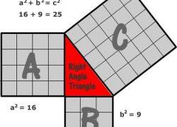 Pythagorean (Pythagoras) Theorem in Baudhayana Sulba Sutra (2000 BCE)
