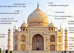 Taj Mahal original name was Tejo Mahalaya, Ancient Siva Temple built in 1155 AD
