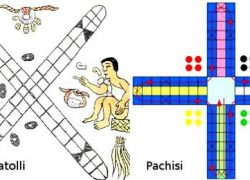 Patolli & Pachisi Games Similarities in South America, India