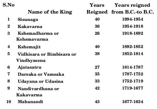 Saisunaga Dynasty