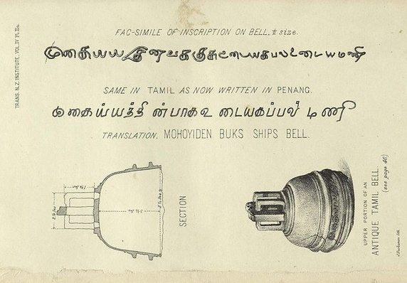Tamil Bell New Zealand Translation