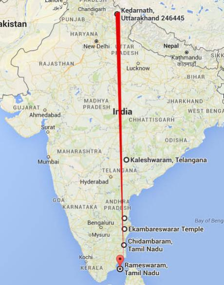siva temples on straight line