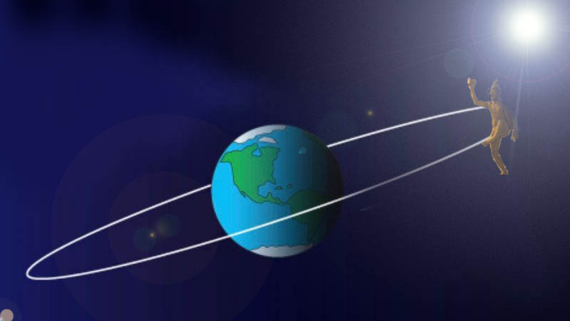 Kapila orbiting around Earth