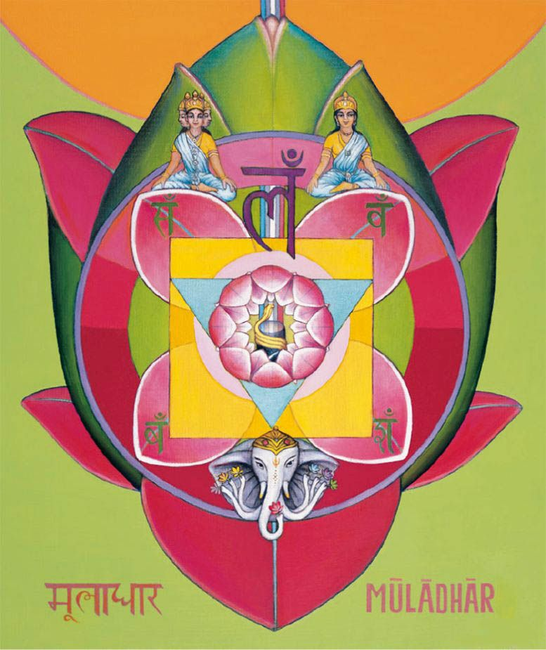 Ganesha as Elephant energy in Mooladhara Chakra