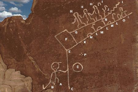 Hopi Indians Prophecies Rock